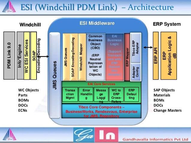ibm websphere 8.5.5 documentation