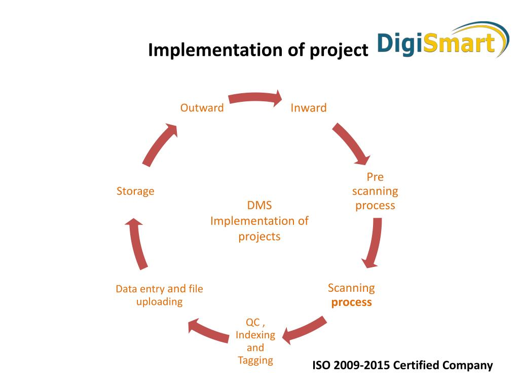 implementation of document management system