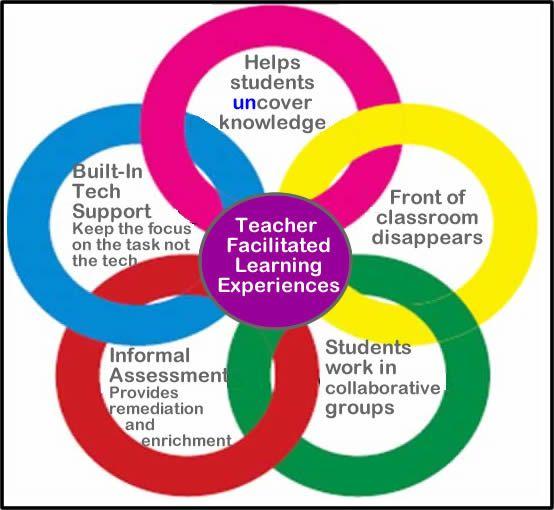 importance of documentation in nursing in australia