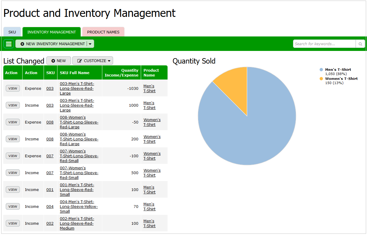 inventory management system documentation
