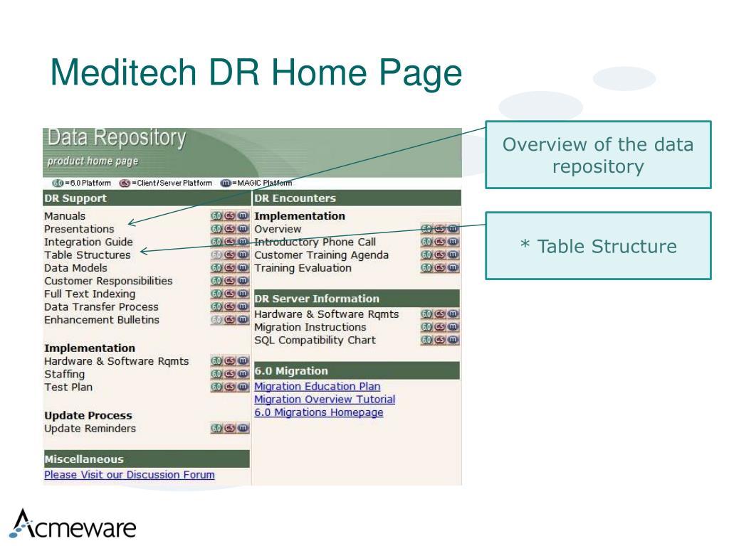 meditech data repository documentation