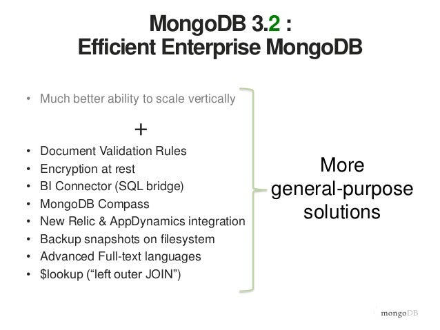 mongodb document is set of