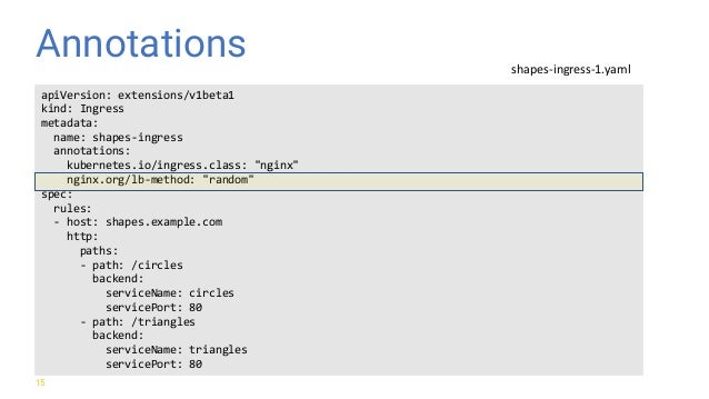 nginx ingress controller documentation