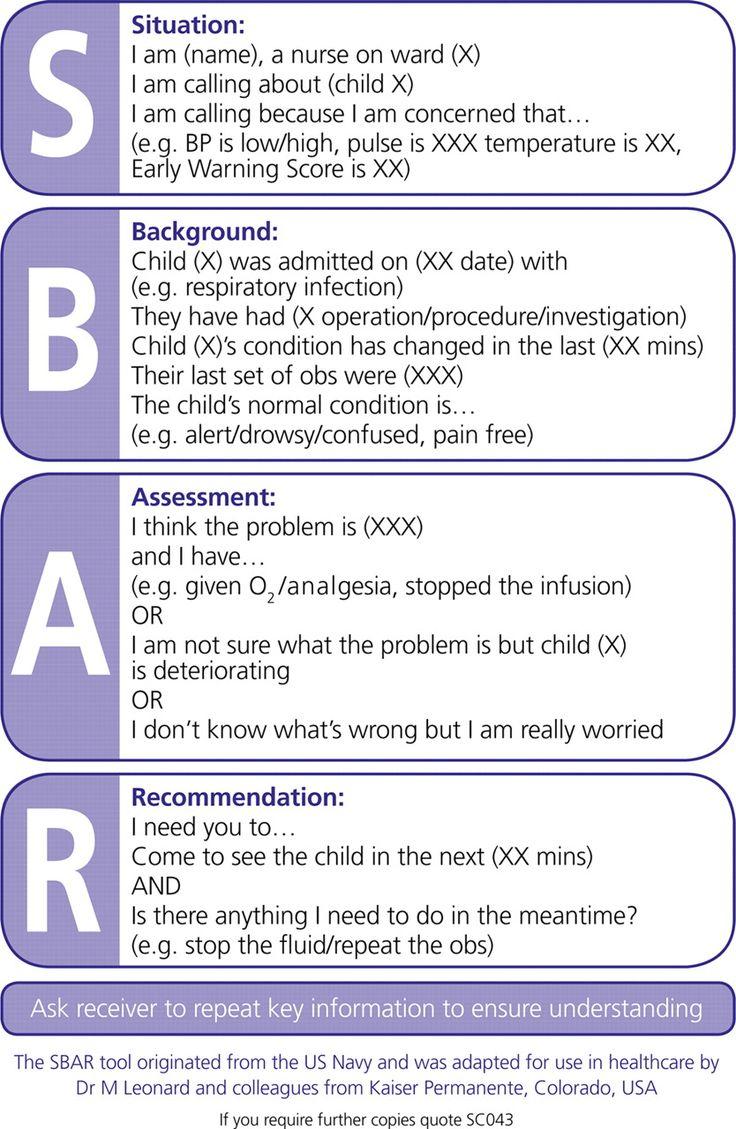 nursing documentation examples assessment