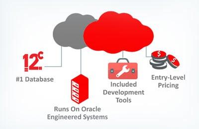oracle exadata express cloud service documentation