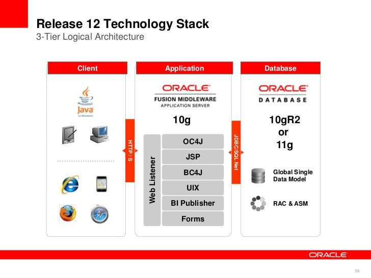 oracle soa suite 11g documentation pdf