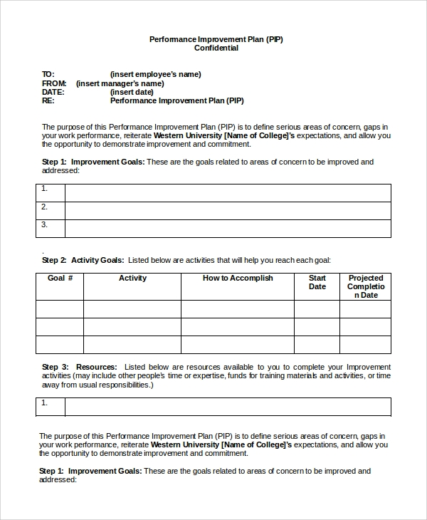 performance planning and review document