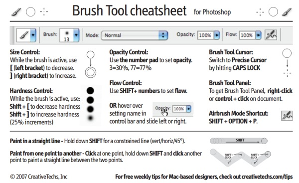 photoshop copy guides to another document