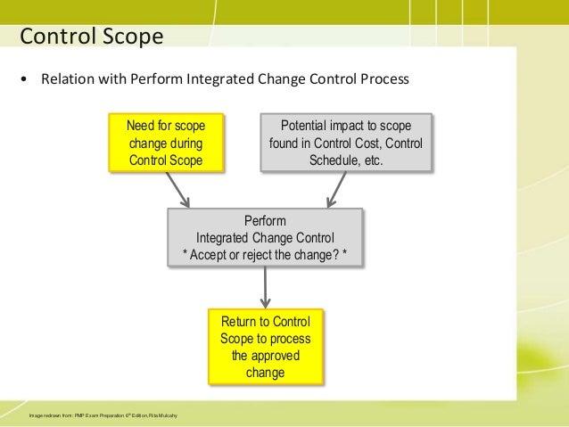 project management scope change document