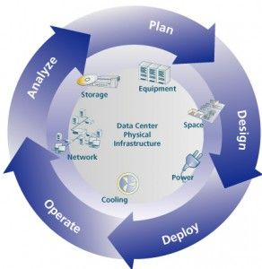 project plan document management system
