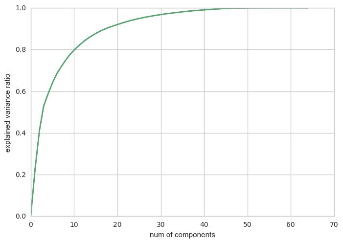 python 2.5 documentation