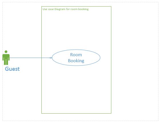 room reservation system documentation