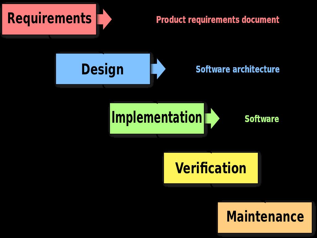 sample agile test plan document