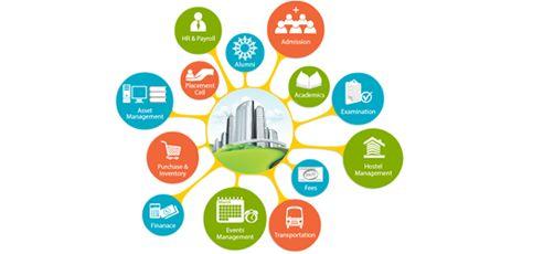 school management system erp documentation