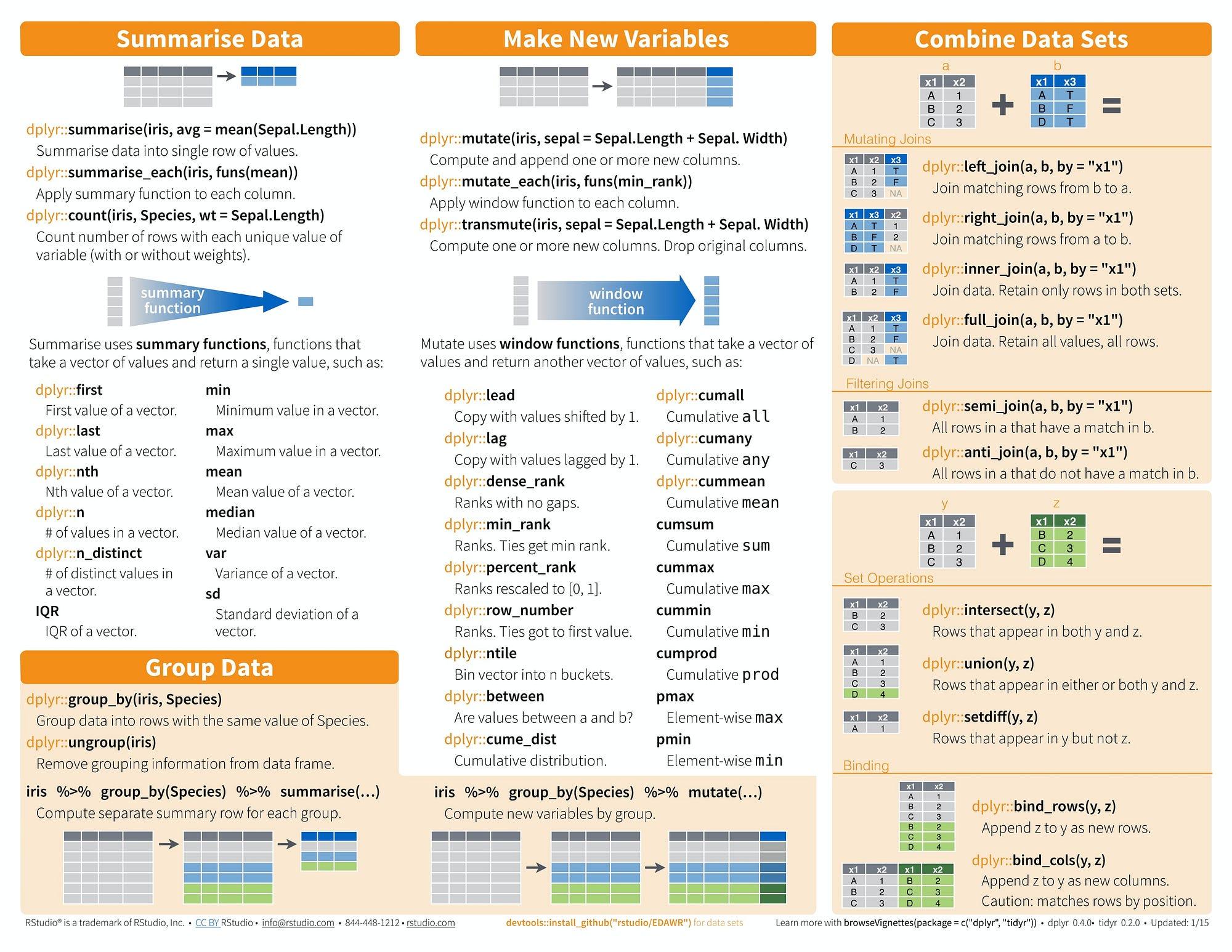 scikit image documentation pdf