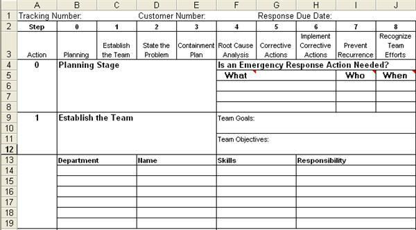 software testing sign off document template