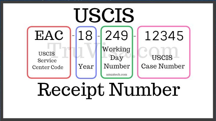 study permit extension document checklist