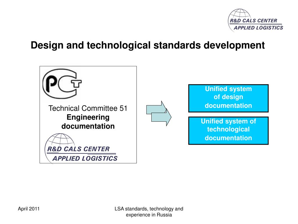 technical software documentation standards