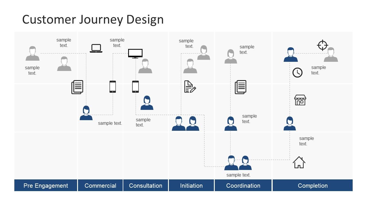 visio to document customer journeys
