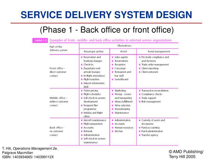 western sydney university document delivery service