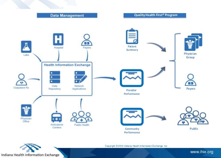 what is a continuity of care document
