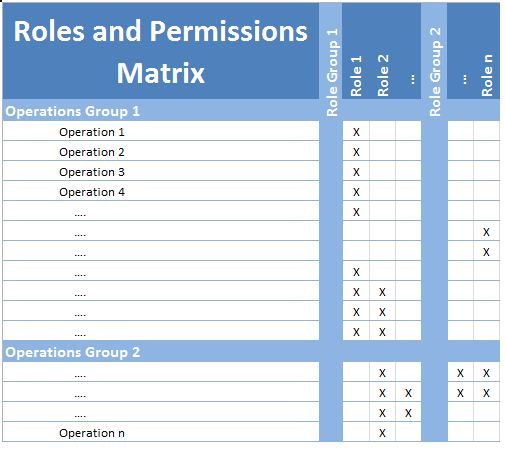 what is document controller duties and responsibilities