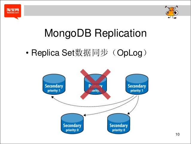 what is document in mongodb