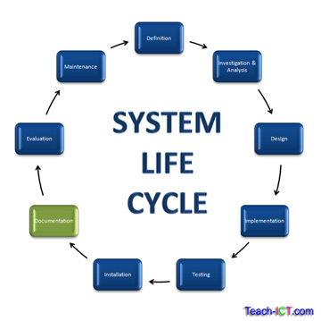 what is project and system development documentation