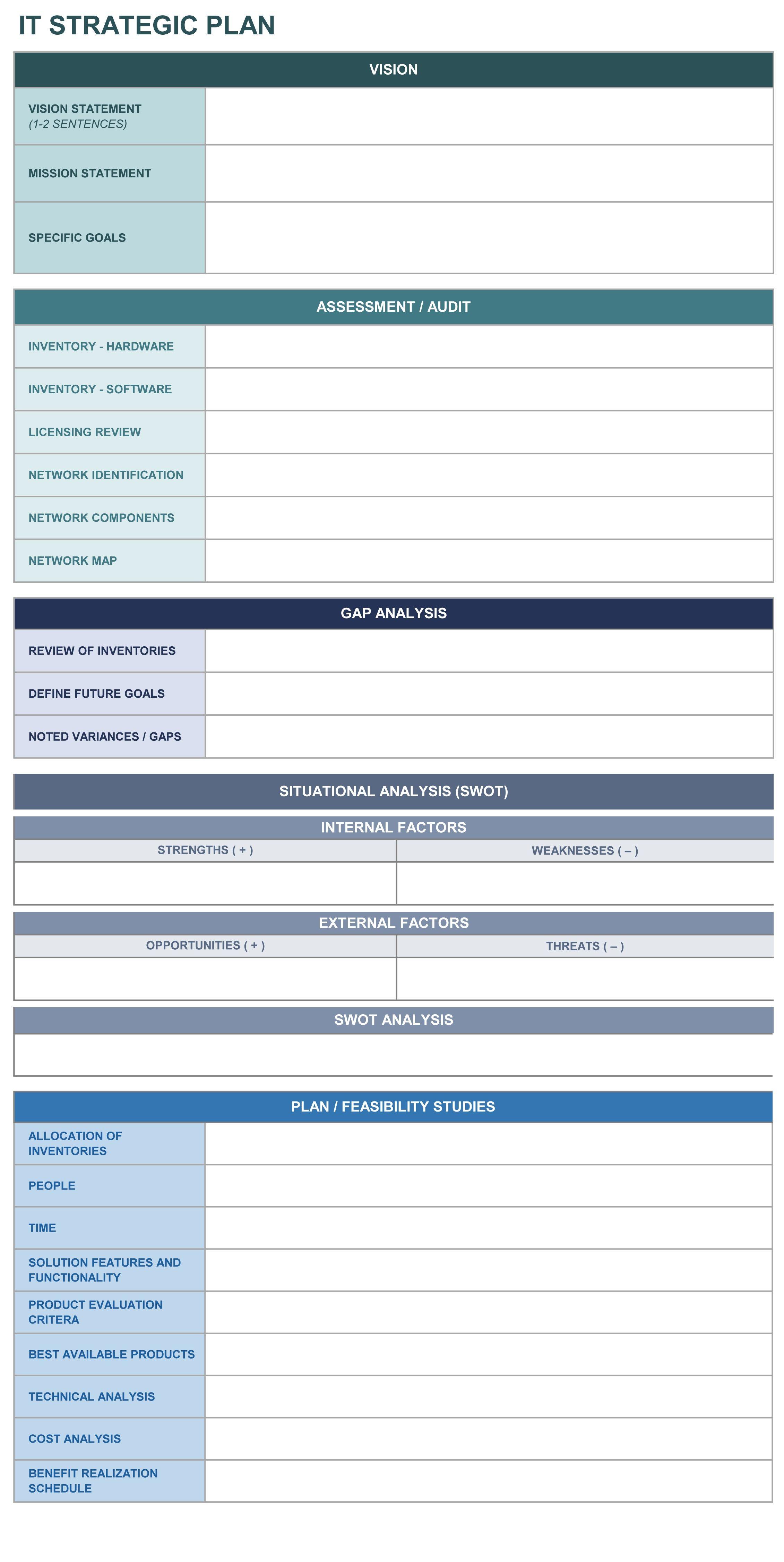 wso2 business activity monitor documentation