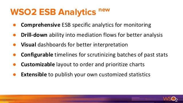 wso2 esb 5.0 documentation