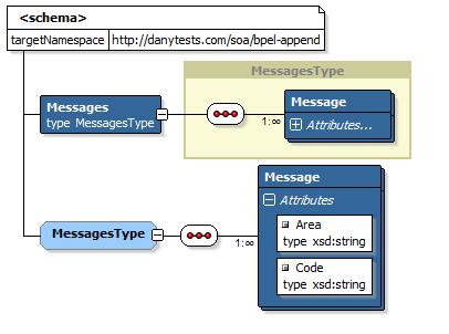 xsd add documentation to element